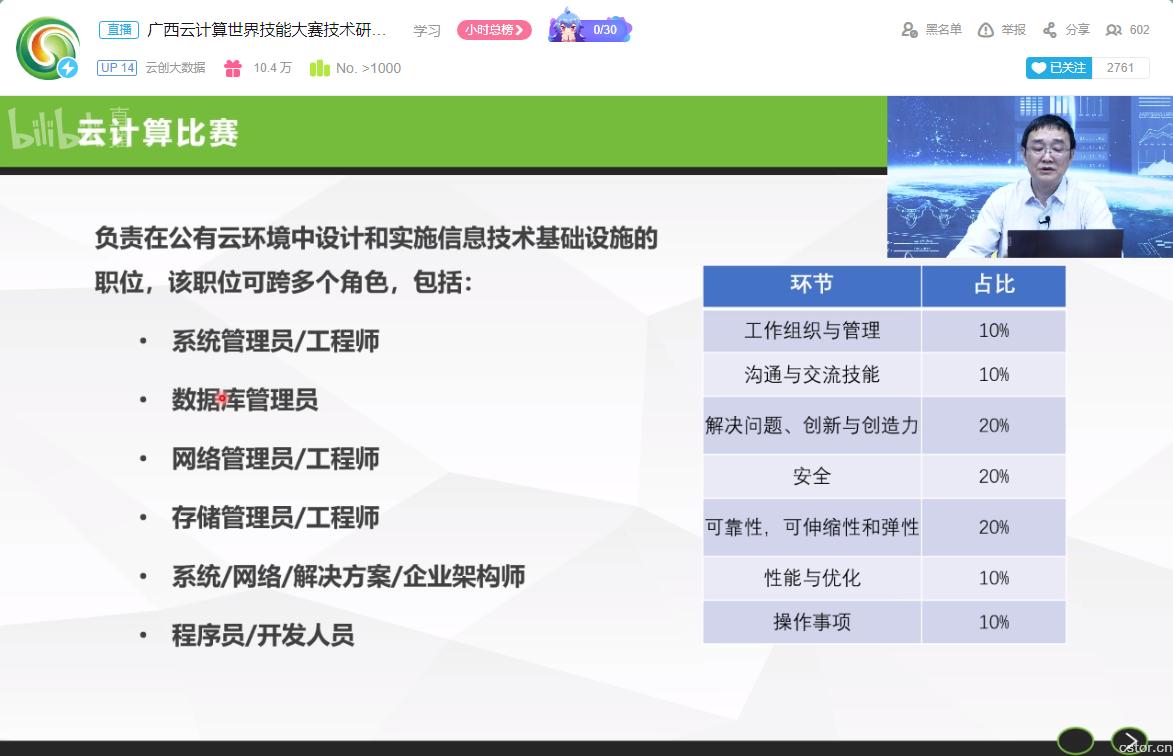 http://www.reviewcode.cn/yunjisuan/143030.html
